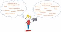 Deel 2: Vier tips hoe je een basis legt voor een cultuur waarin continue feedback is omarmd
